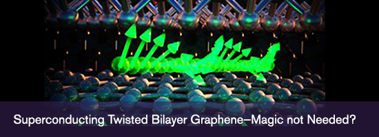 Superconducting Twisted Bilayer Graphene—Magic not Needed?